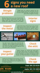 6 Signs you need a new roof!